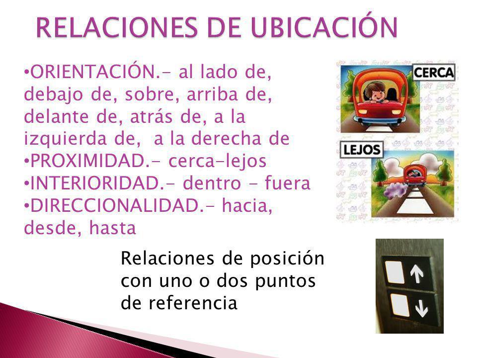 RELACIONES DE UBICACIÓN