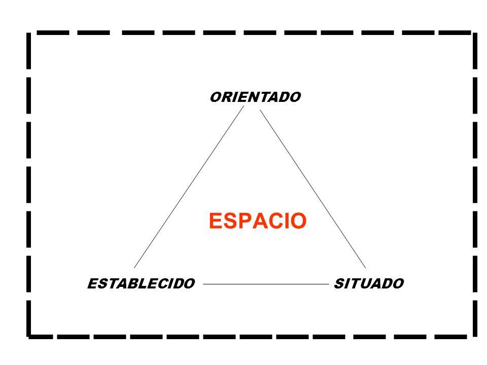 ORIENTADO ESPACIO ESTABLECIDO SITUADO