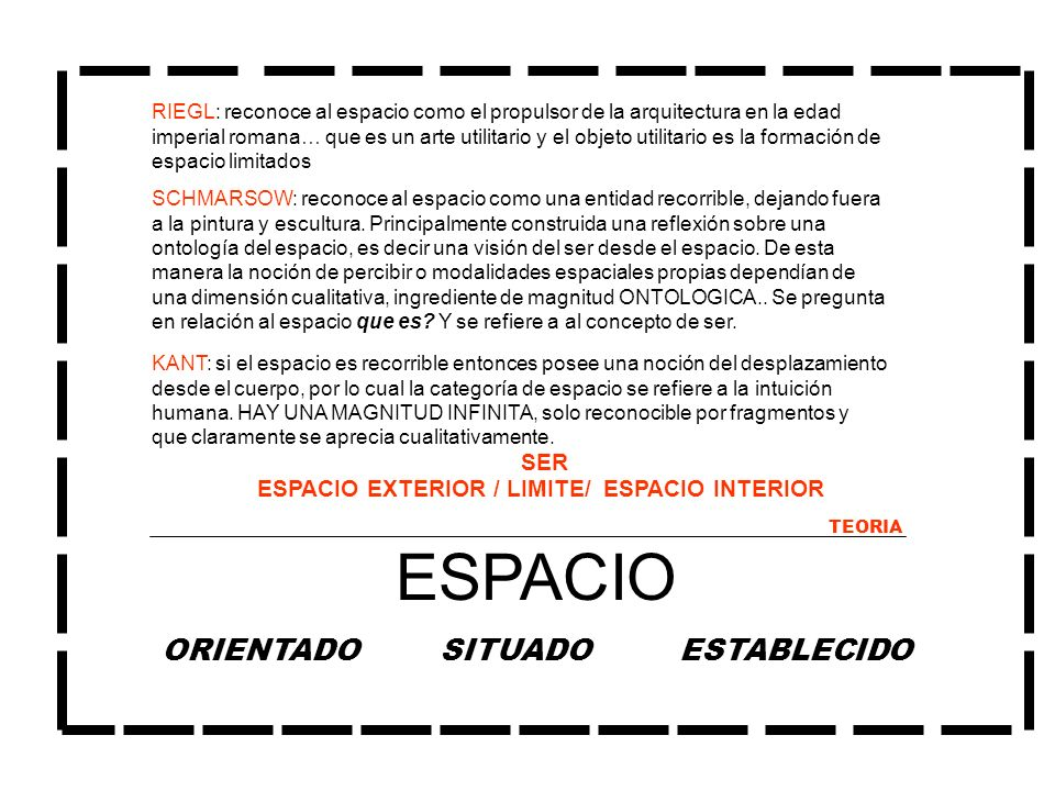 ESPACIO ORIENTADO SITUADO ESTABLECIDO SER