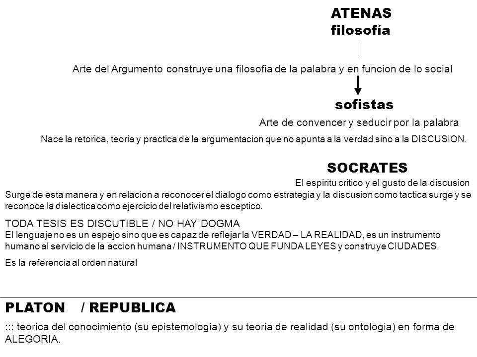 ATENAS filosofía sofistas SOCRATES PLATON / REPUBLICA