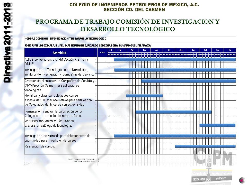 PROGRAMA DE TRABAJO COMISIÓN DE INVESTIGACION Y DESARROLLO TECNOLÓGICO