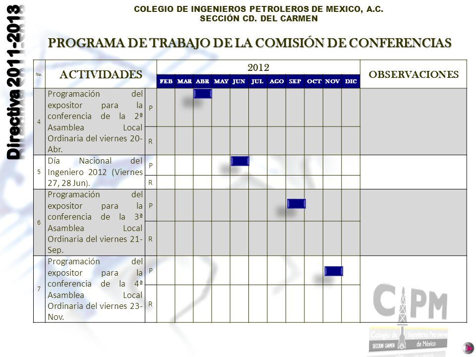 PROGRAMA DE TRABAJO DE LA COMISIÓN DE CONFERENCIAS 2