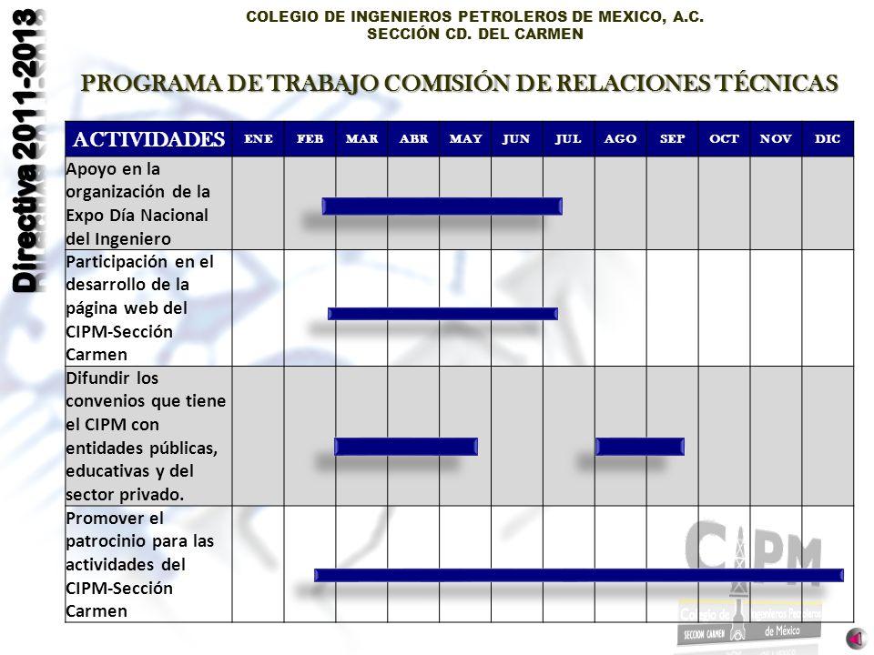 PROGRAMA DE TRABAJO COMISIÓN DE RELACIONES TÉCNICAS
