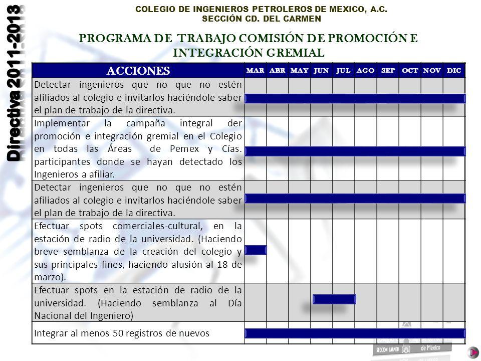 PROGRAMA DE TRABAJO COMISIÓN DE PROMOCIÓN E INTEGRACIÓN GREMIAL