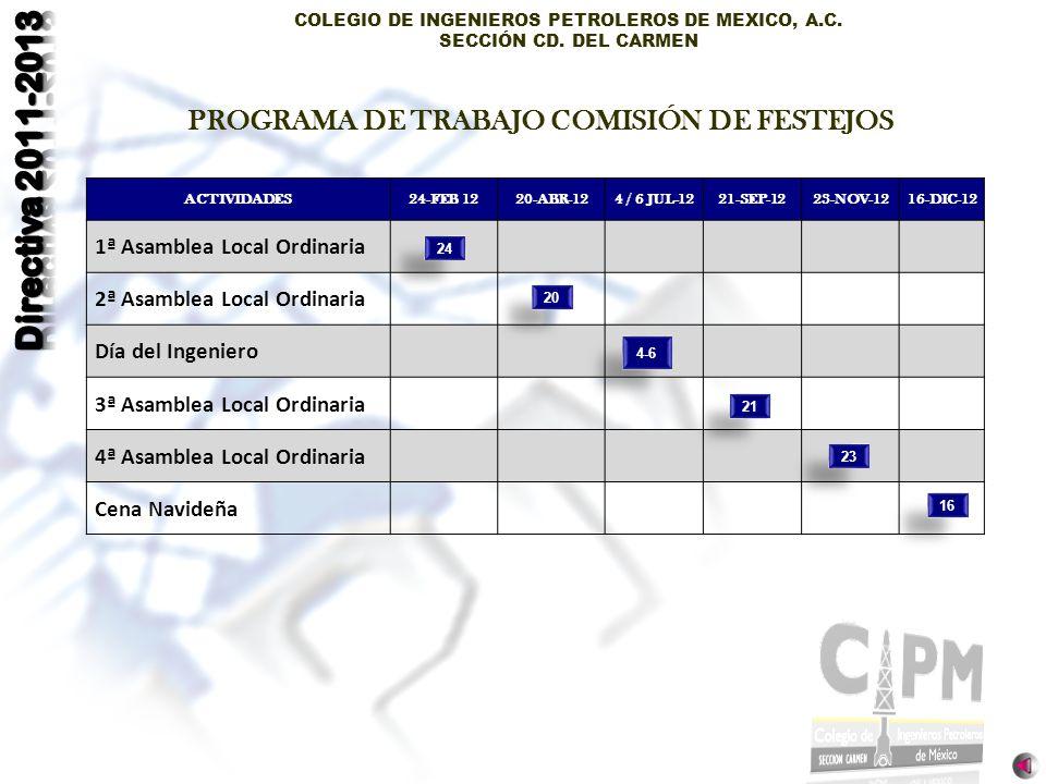 PROGRAMA DE TRABAJO COMISIÓN DE FESTEJOS