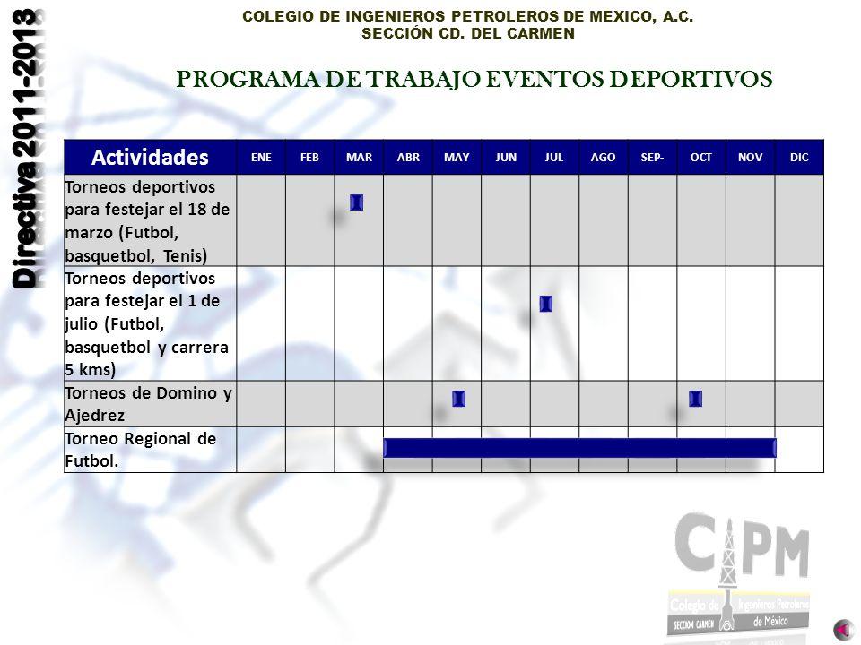 PROGRAMA DE TRABAJO EVENTOS DEPORTIVOS