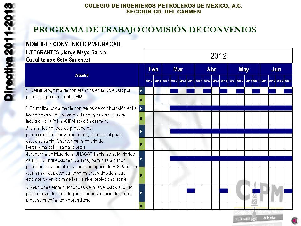 PROGRAMA DE TRABAJO COMISIÓN DE CONVENIOS