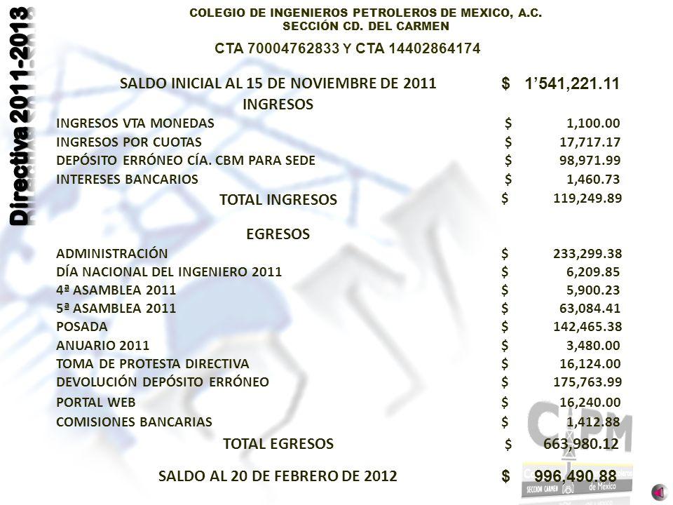 SALDO INICIAL AL 15 DE NOVIEMBRE DE 2011