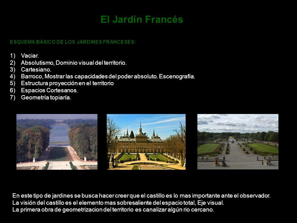 El Jardín Francés Vaciar. Absolutismo, Dominio visual del territorio.