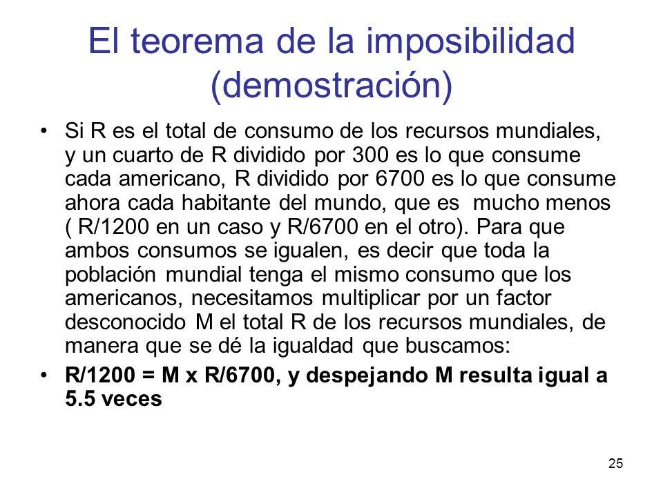 El teorema de la imposibilidad (demostración)