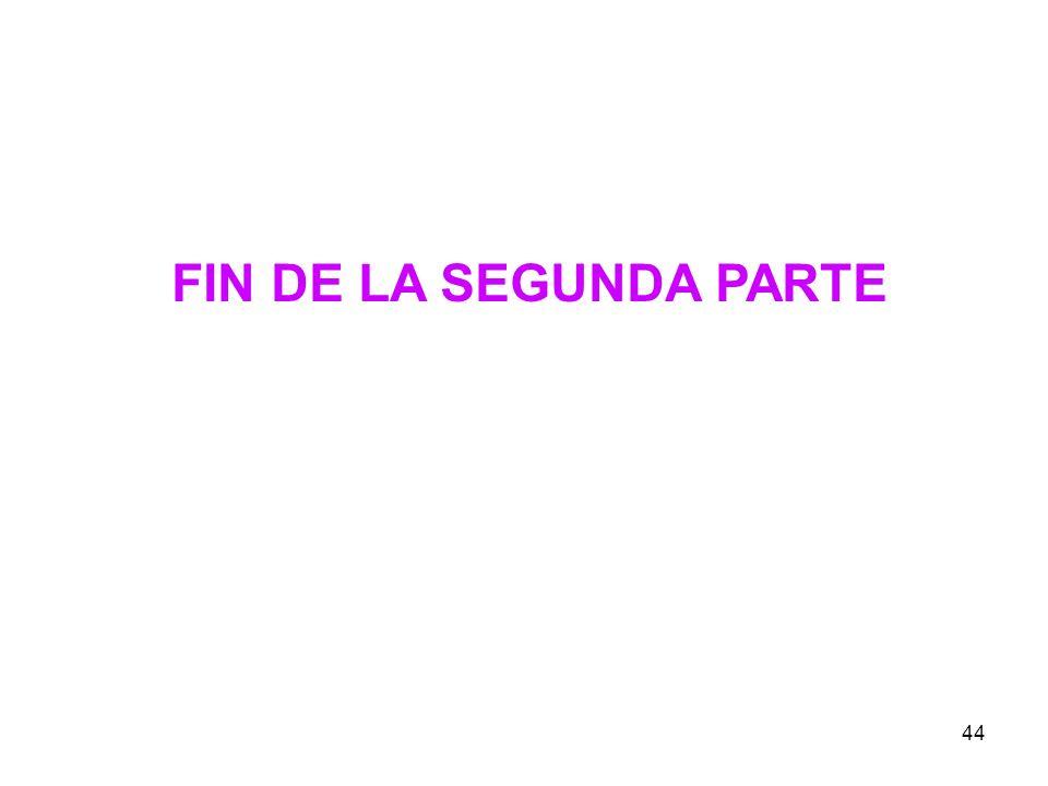 FIN DE LA SEGUNDA PARTE
