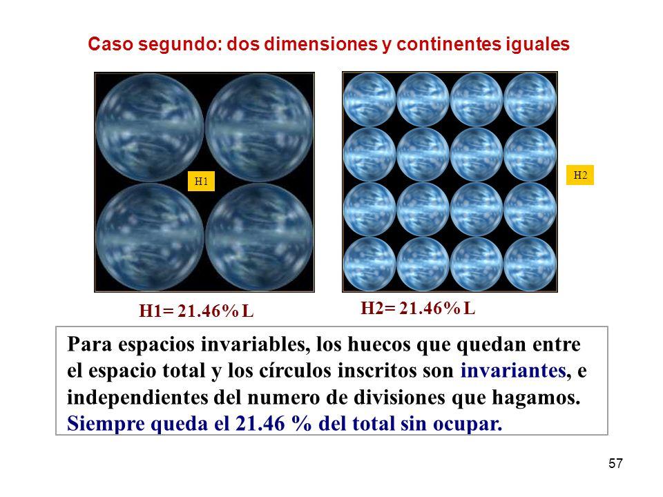 Caso segundo: dos dimensiones y continentes iguales