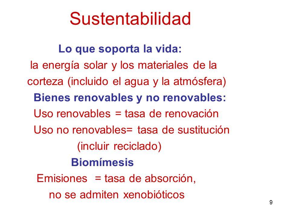 Sustentabilidad Lo que soporta la vida: