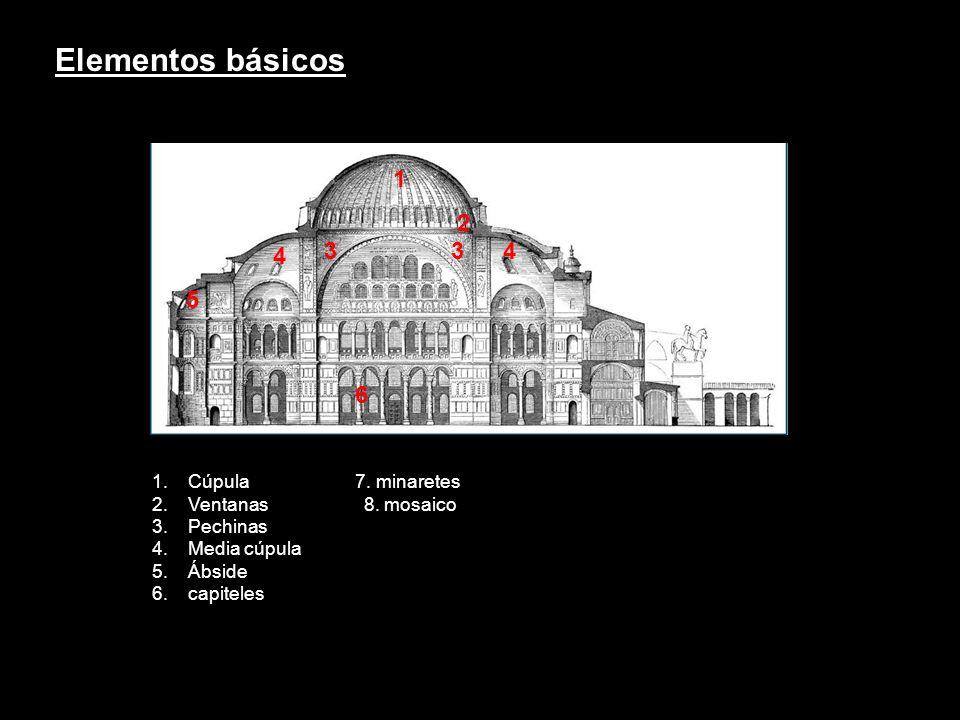 Elementos básicos 1 2 4 3 3 4 5 6 Cúpula 7. minaretes