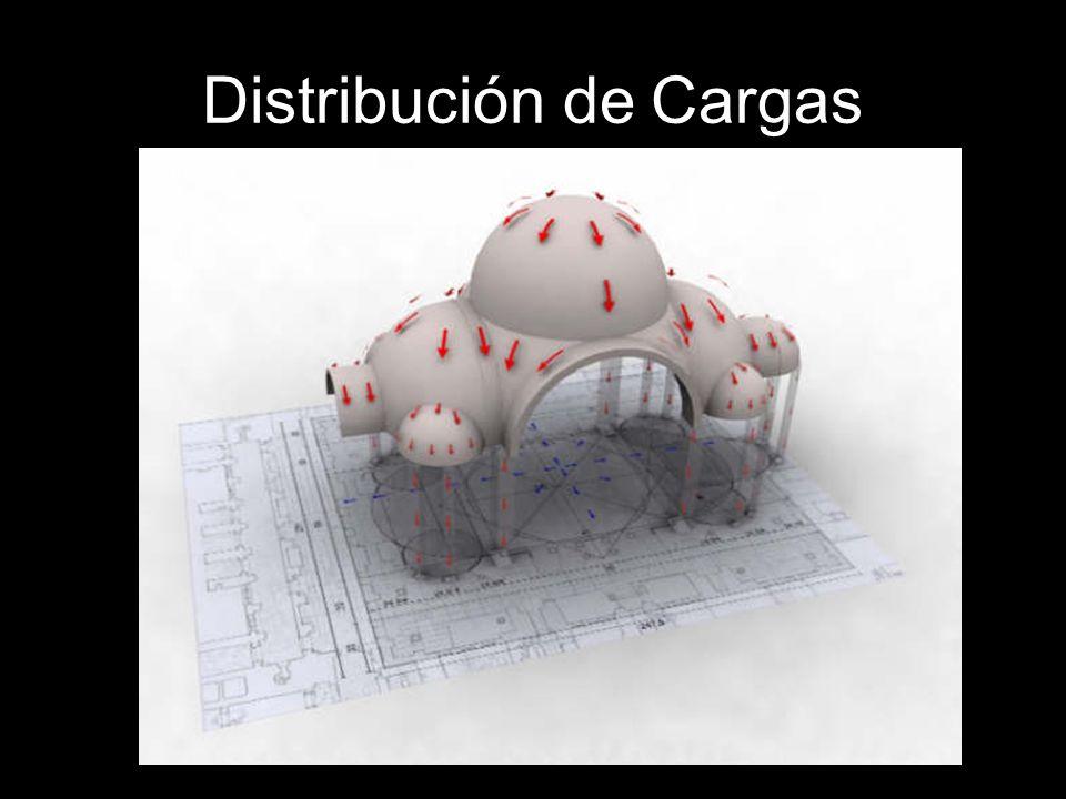 Distribución de Cargas