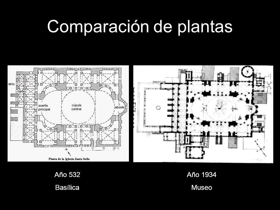 Comparación de plantas