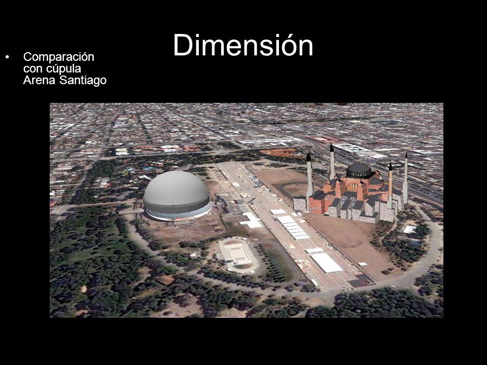 Dimensión Comparación con cúpula Arena Santiago