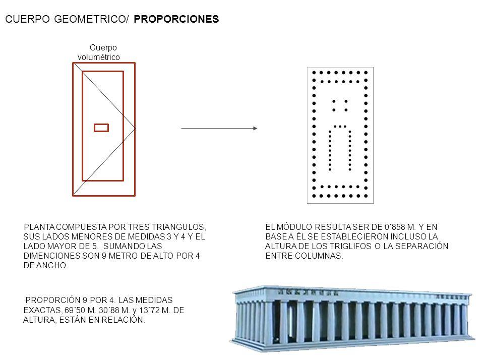 CUERPO GEOMETRICO/ PROPORCIONES
