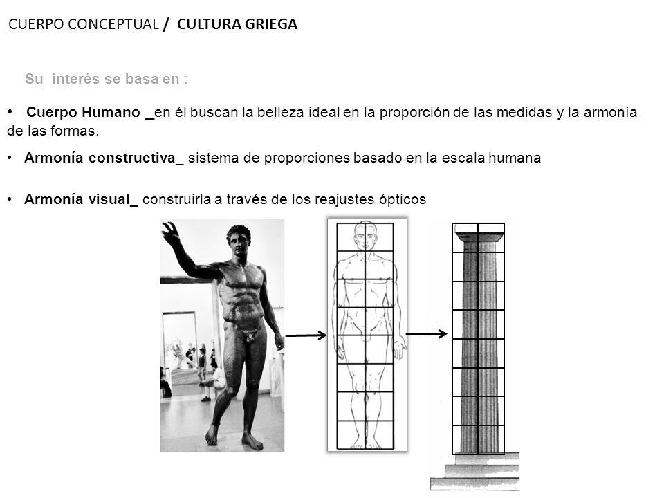 CUERPO CONCEPTUAL / CULTURA GRIEGA