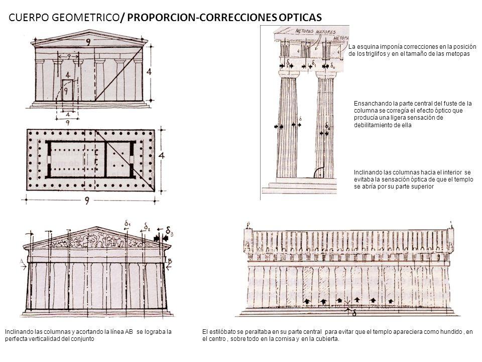 CUERPO GEOMETRICO/ PROPORCION-CORRECCIONES OPTICAS