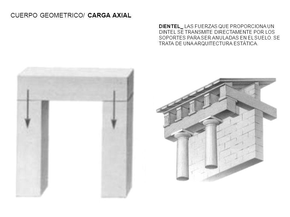 CUERPO GEOMETRICO/ CARGA AXIAL