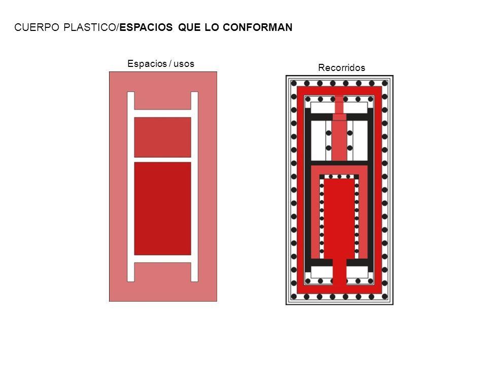 CUERPO PLASTICO/ESPACIOS QUE LO CONFORMAN
