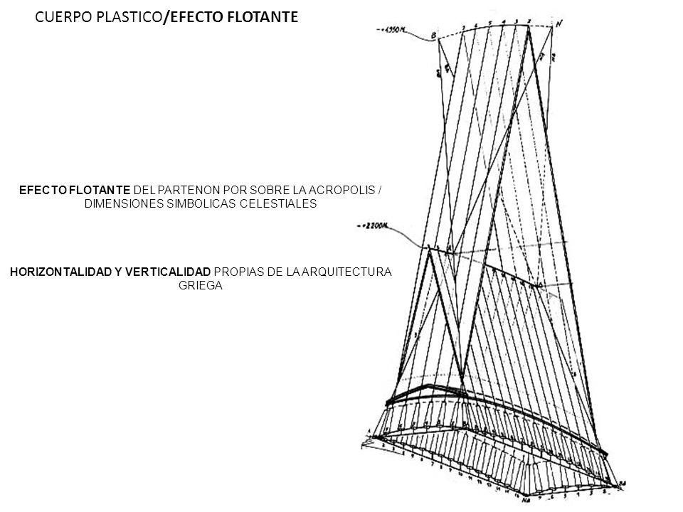 CUERPO PLASTICO/EFECTO FLOTANTE