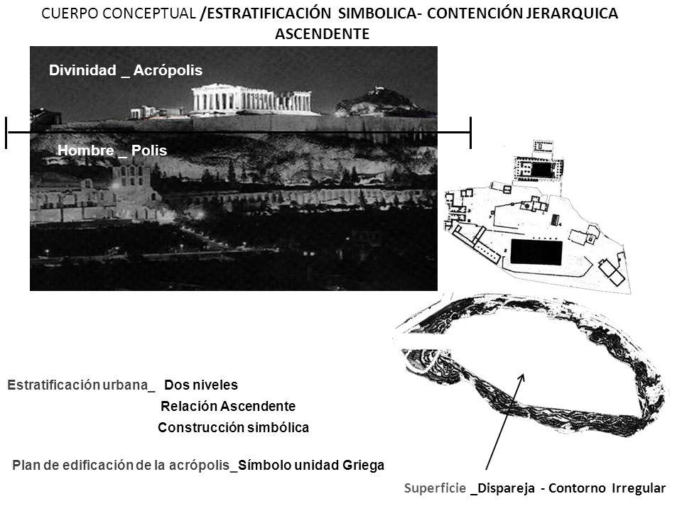 Construcción simbólica Superficie _Dispareja - Contorno Irregular