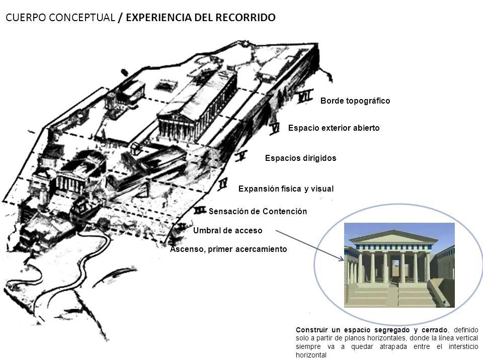 CUERPO CONCEPTUAL / EXPERIENCIA DEL RECORRIDO