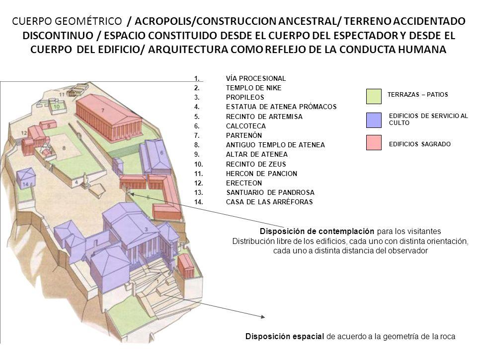 CUERPO GEOMÉTRICO / ACROPOLIS/CONSTRUCCION ANCESTRAL/ TERRENO ACCIDENTADO DISCONTINUO / ESPACIO CONSTITUIDO DESDE EL CUERPO DEL ESPECTADOR Y DESDE EL CUERPO DEL EDIFICIO/ ARQUITECTURA COMO REFLEJO DE LA CONDUCTA HUMANA