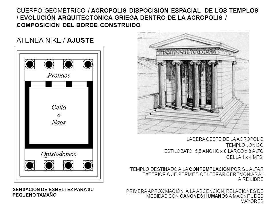 CUERPO GEOMÉTRICO / ACROPOLIS DISPOCISION ESPACIAL DE LOS TEMPLOS / EVOLUCIÓN ARQUITECTONICA GRIEGA DENTRO DE LA ACROPOLIS / COMPOSICIÓN DEL BORDE CONSTRUIDO ATENEA NIKE / AJUSTE