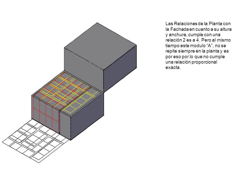 Las Relaciones de la Planta con la Fachada en cuanto a su altura y anchura, cumple con una relación 2 es a 4.
