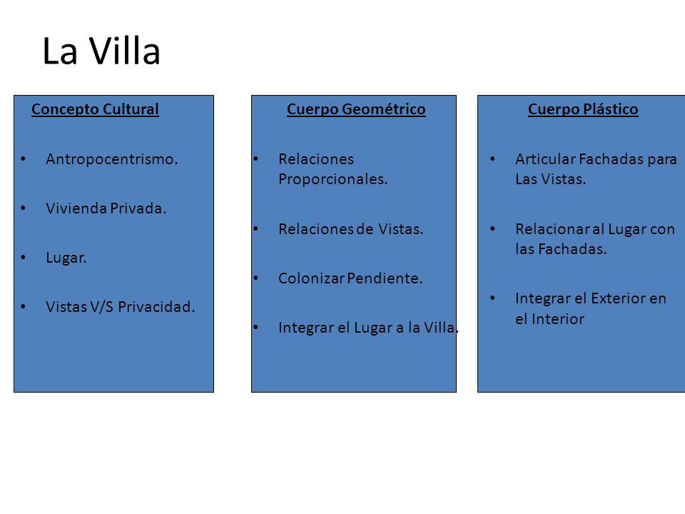La Villa Concepto Cultural Antropocentrismo. Vivienda Privada. Lugar.