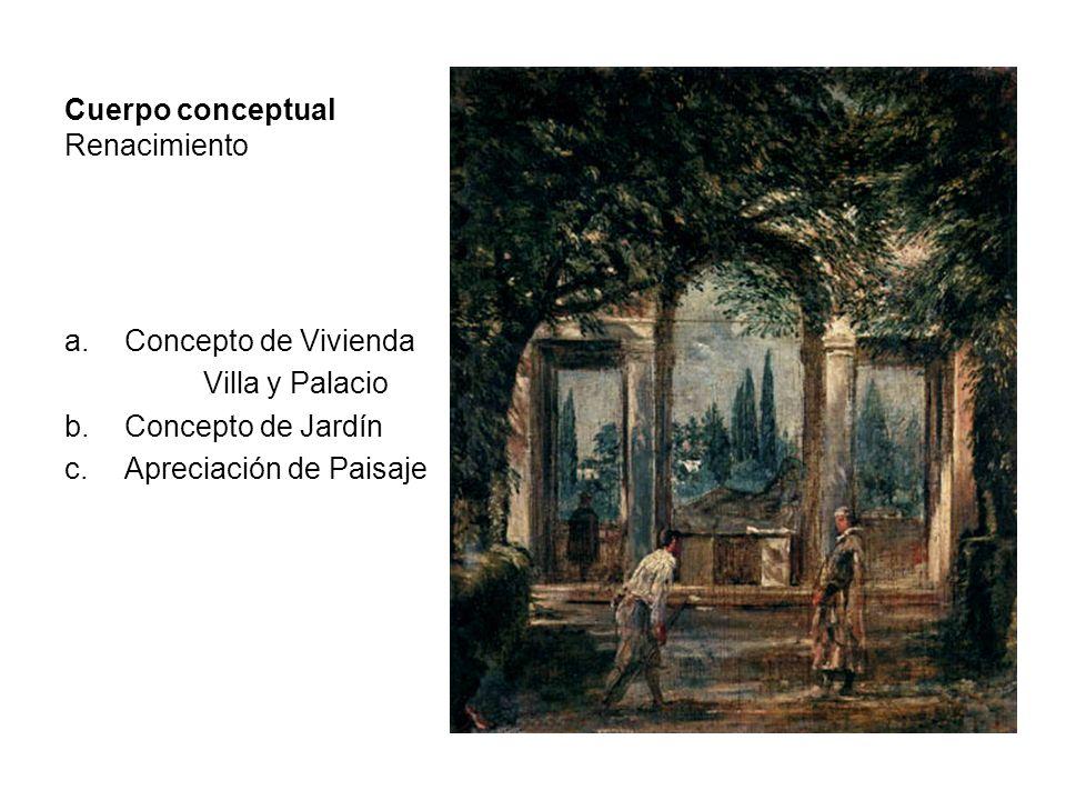 Cuerpo conceptual Renacimiento