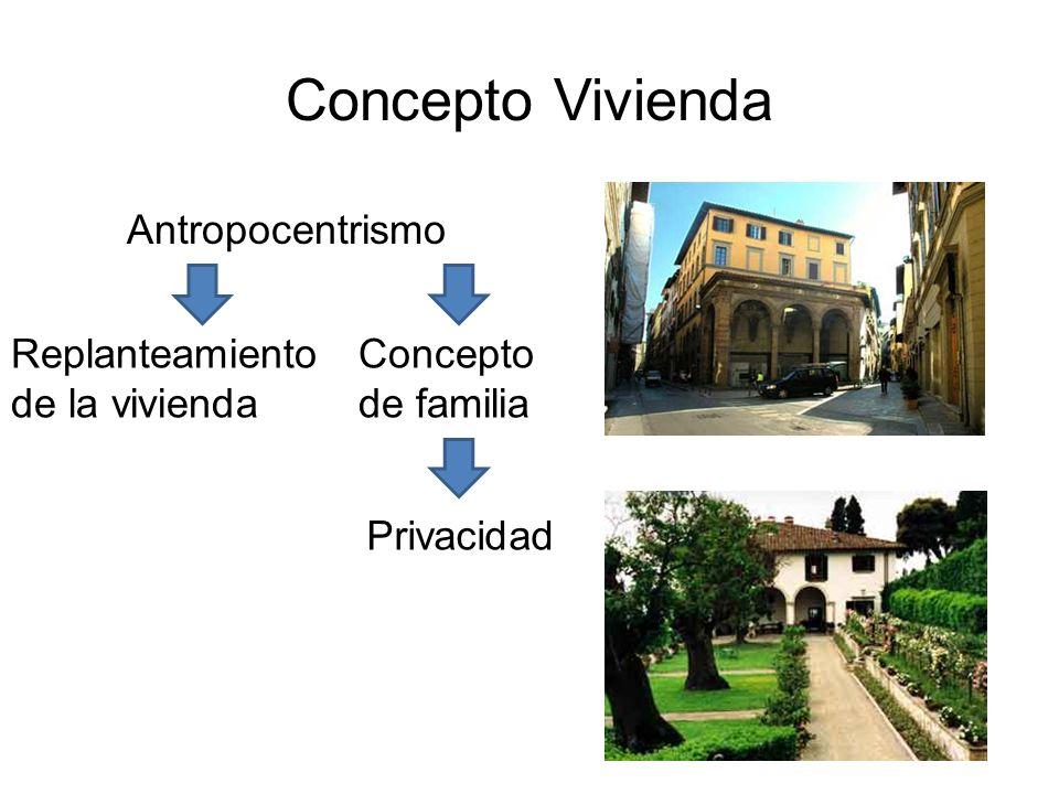 Concepto Vivienda Antropocentrismo Replanteamiento de la vivienda