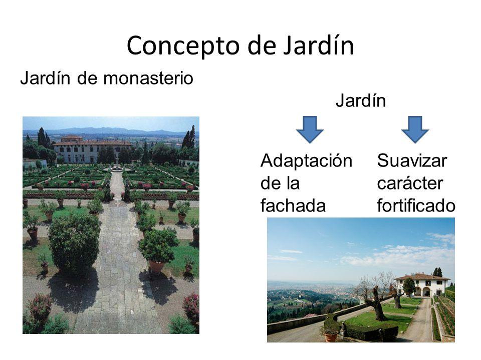 Concepto de Jardín Jardín de monasterio Jardín