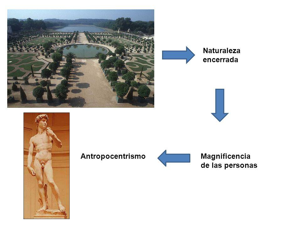 Naturaleza encerrada Antropocentrismo Magnificencia de las personas