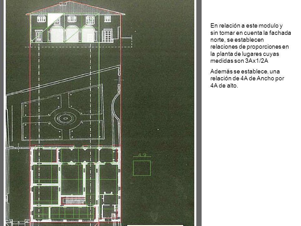 En relación a este modulo y sin tomar en cuenta la fachada norte, se establecen relaciones de proporciones en la planta de lugares cuyas medidas son 3Ax1/2A