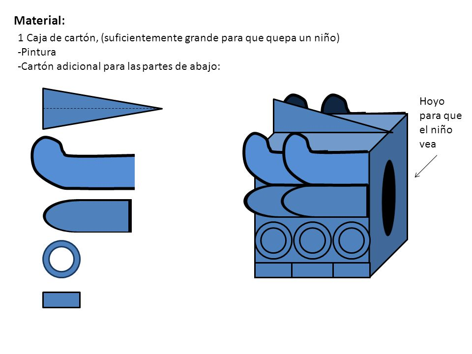 Material: 1 Caja de cartón, (suficientemente grande para que quepa un niño) -Pintura. -Cartón adicional para las partes de abajo: