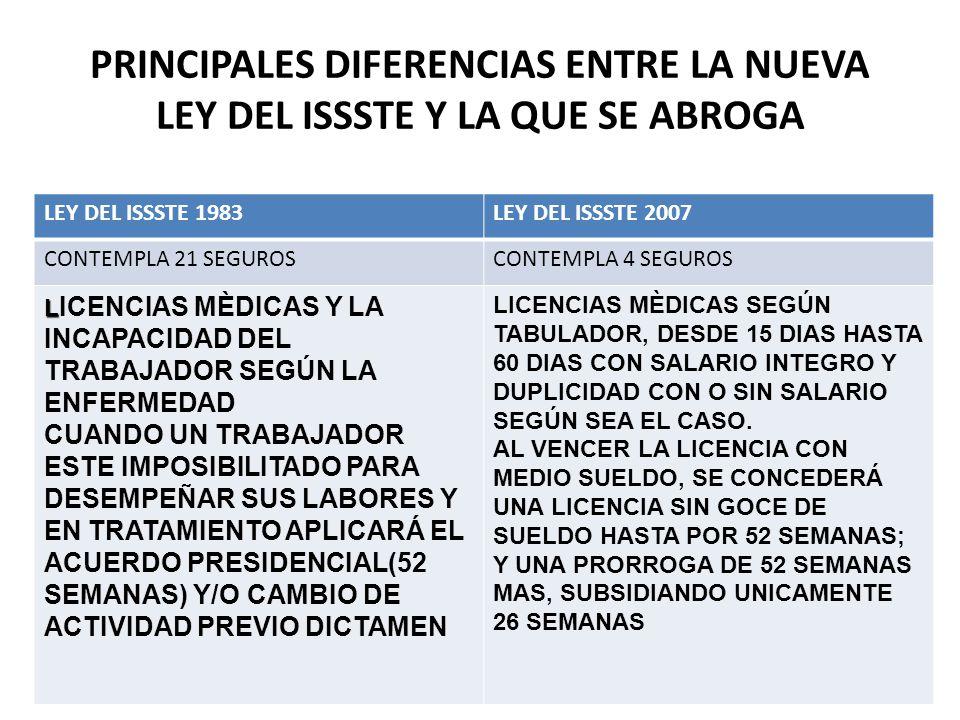 PRINCIPALES DIFERENCIAS ENTRE LA NUEVA LEY DEL ISSSTE Y LA QUE SE ABROGA