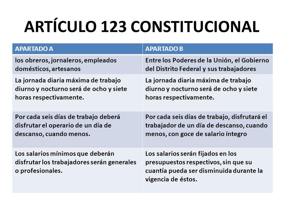 ARTÍCULO 123 CONSTITUCIONAL