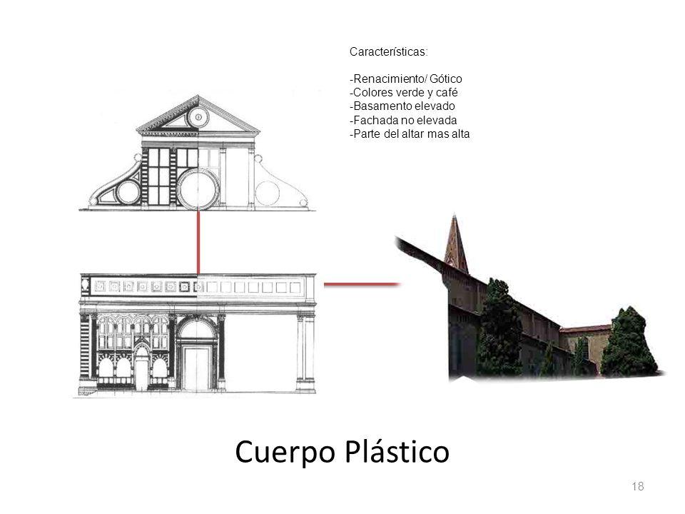 Cuerpo Plástico Características: -Renacimiento/ Gótico