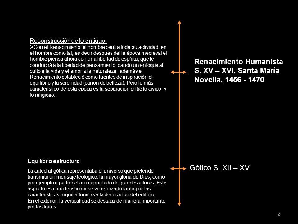 Renacimiento Humanista S. XV – XVI, Santa María Novella, 1456 - 1470