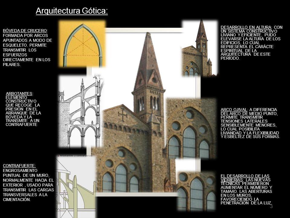 Arquitectura Gótica: