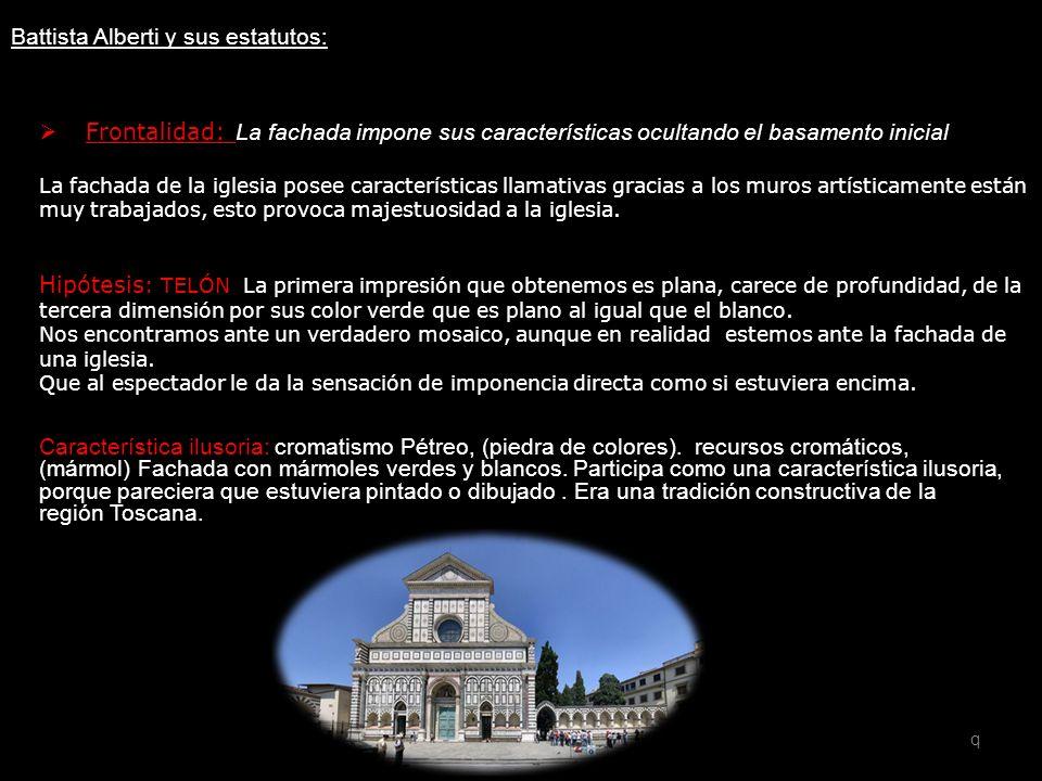 Battista Alberti y sus estatutos: