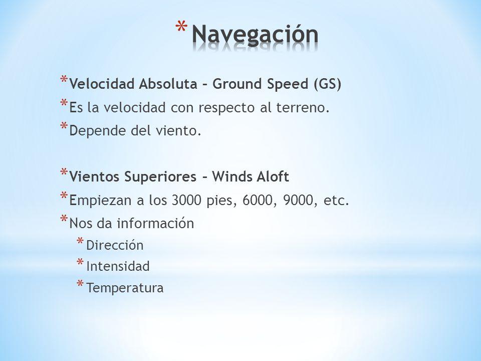 Navegación Velocidad Absoluta – Ground Speed (GS)