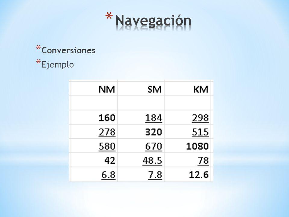 Navegación Conversiones Ejemplo