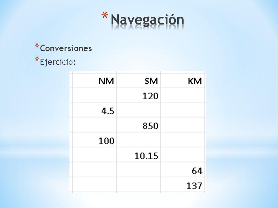 Navegación Conversiones Ejercicio: