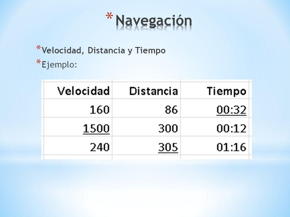 Navegación Velocidad, Distancia y Tiempo Ejemplo: