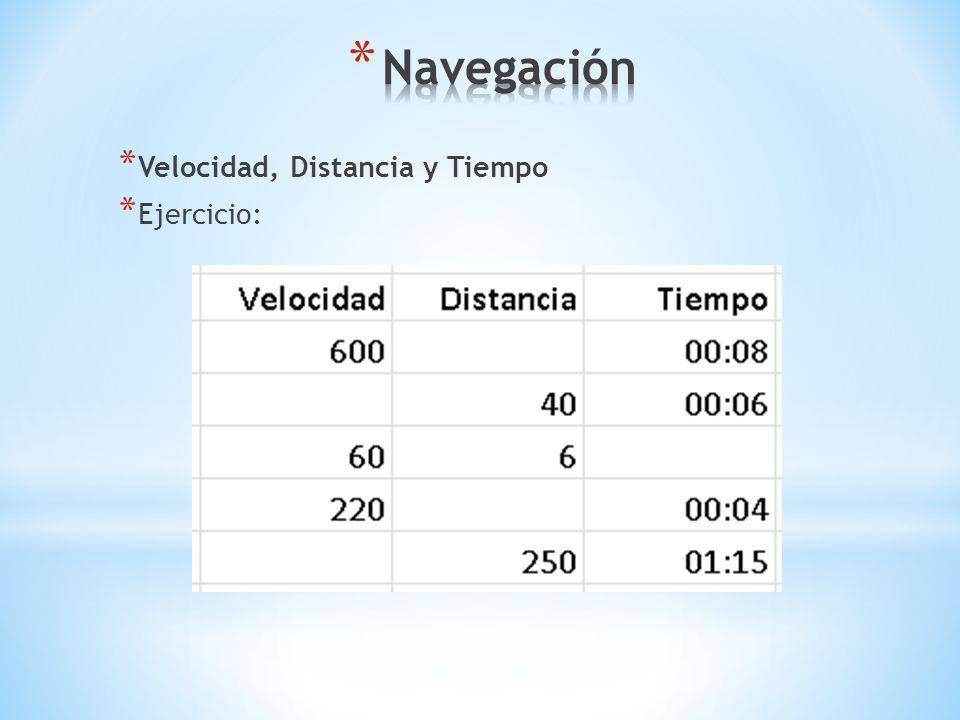 Navegación Velocidad, Distancia y Tiempo Ejercicio: